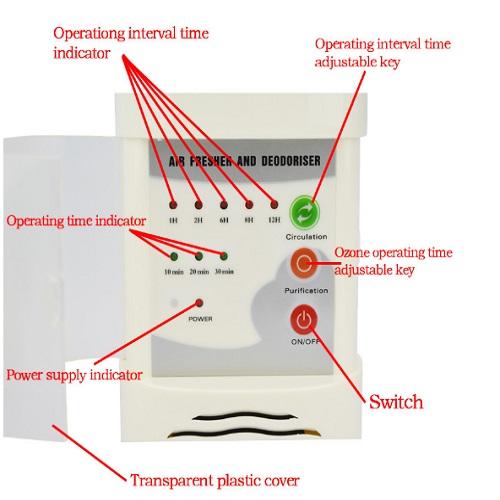 ozonizador-220v-cocina-balo-1-(2).jpg